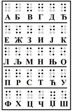 our main goal is to train neural network to be able to recognize which character of braille alphabet is inputed for our testing we will use serbian